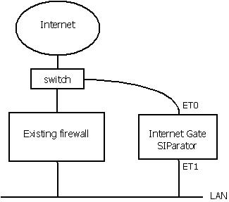 network:operational_modes [IG Manual]
